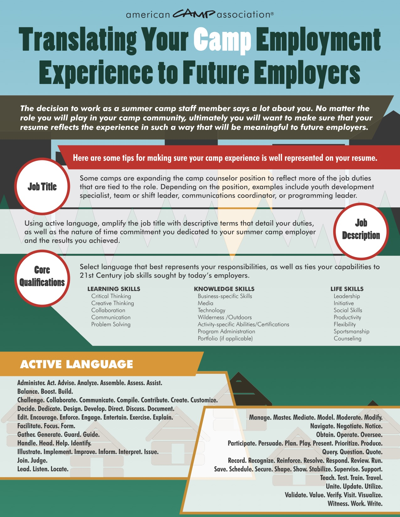 Staff Fair PDF image - Translating Your Camp Employment Experience to Future Employers